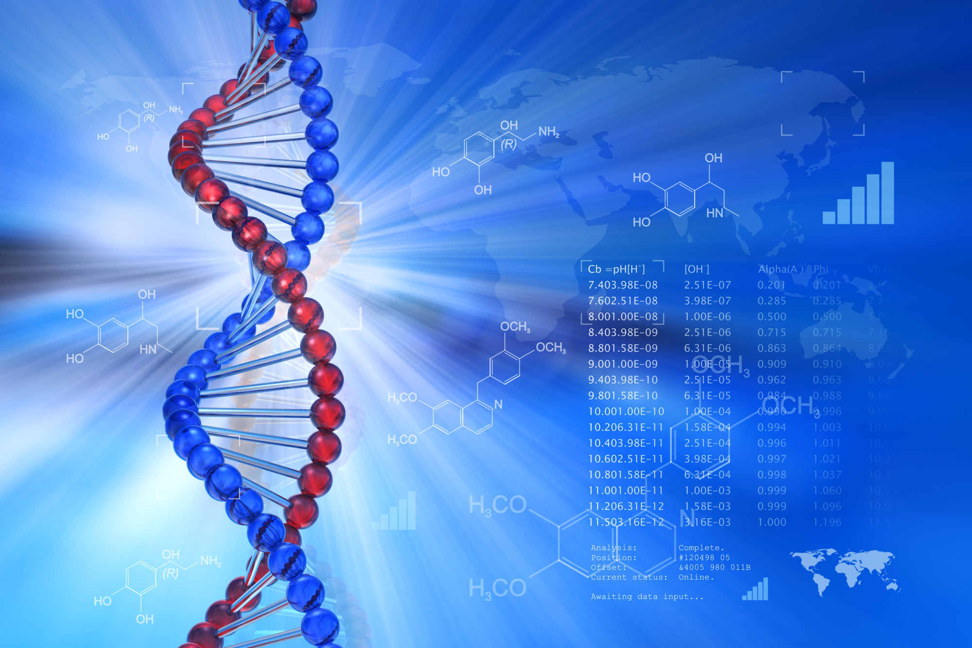 Todas as mulheres com câncer de mama devem fazer Teste Genético?