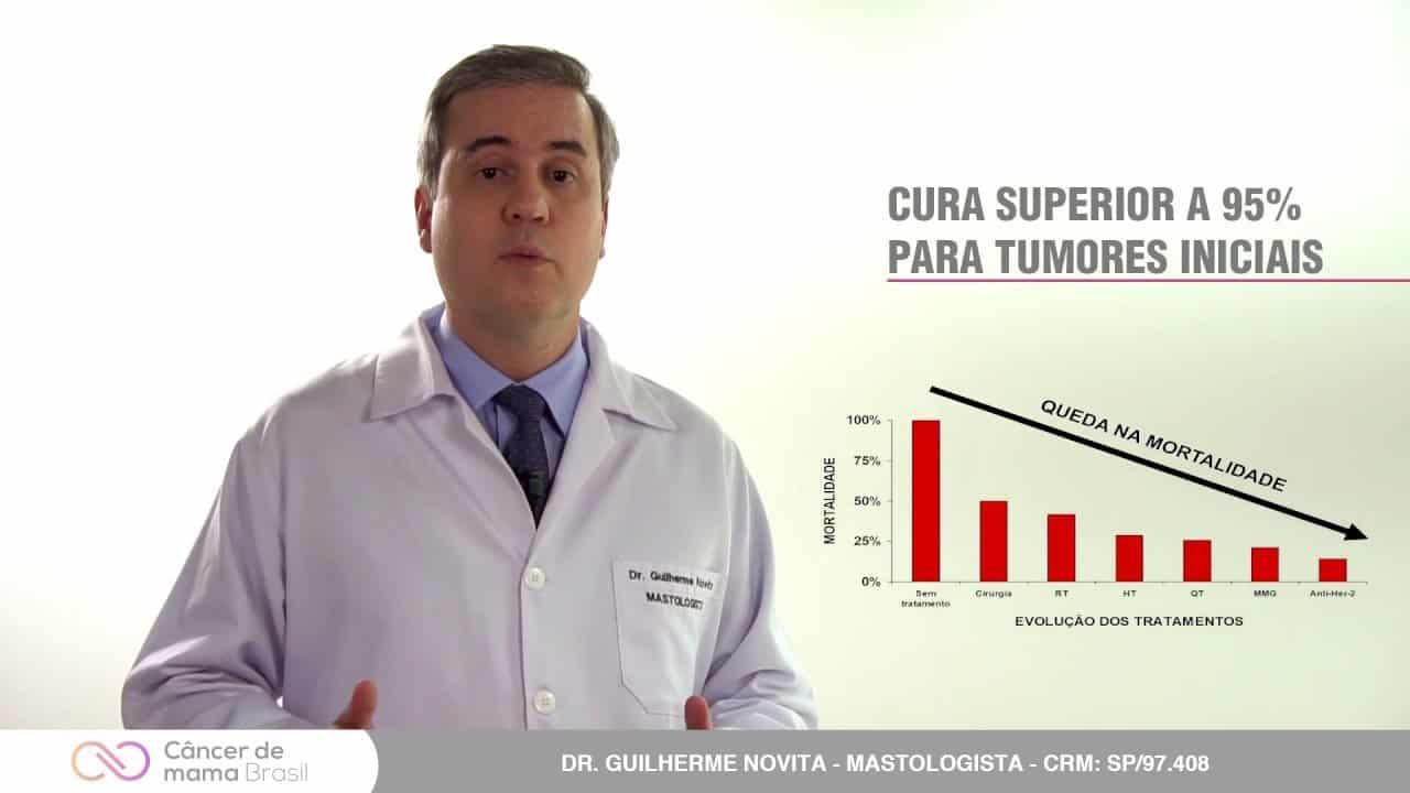 Carcinoma invasivo de tipo não especial / Carcinoma ductal invasivo