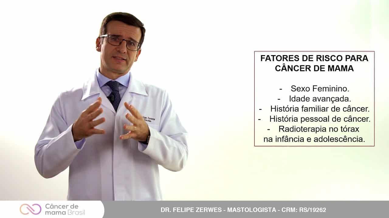 Fatores de risco para câncer de mama