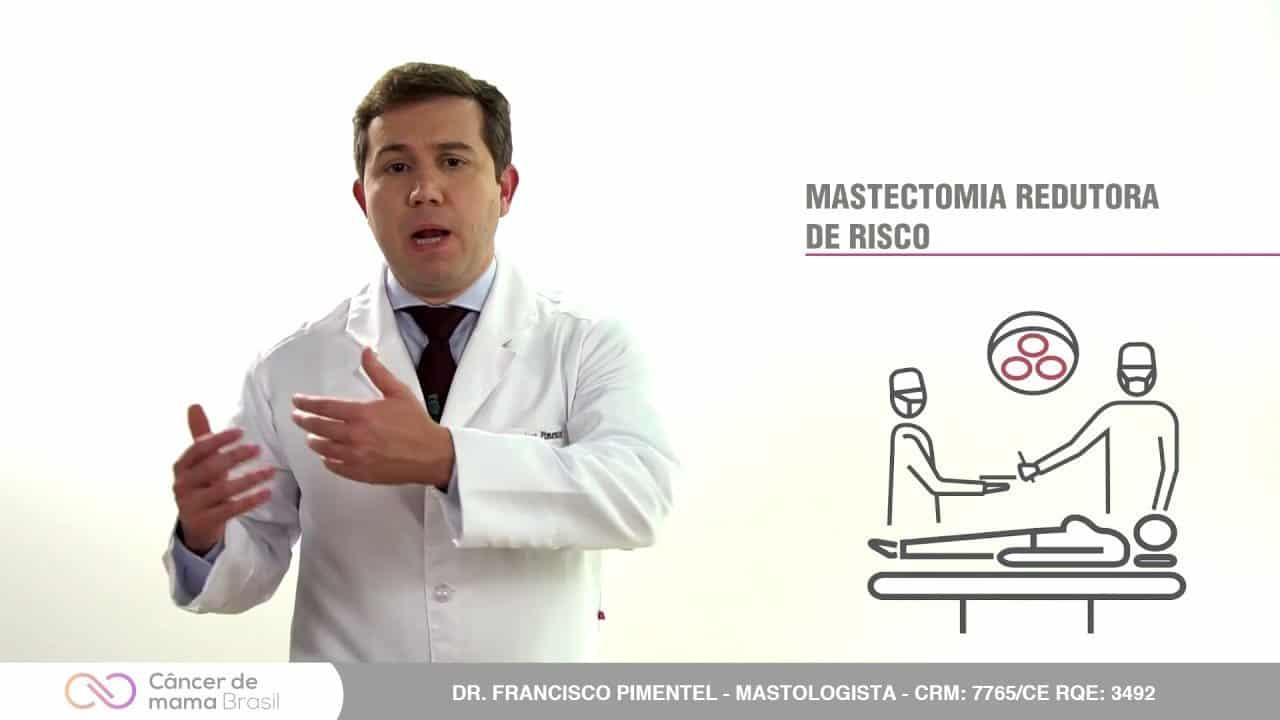 Prevenção medicamentosa ou Quimioprevenção do câncer de mama
